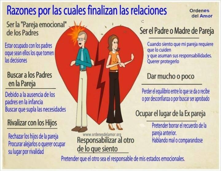 Razones por las que fallan las relaciones